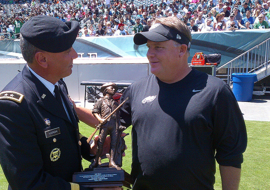 How Chip Kelly Revolutionized the NFL with the OODA Loop